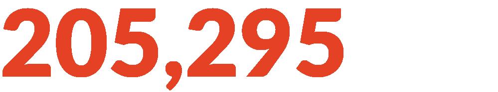 205,295